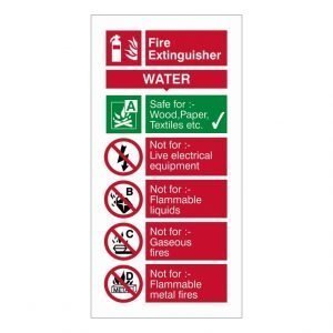 Fire Extinguisher Water Sign