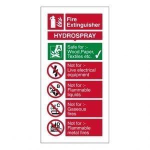 Fire Extinguisher Hydrospray Sign