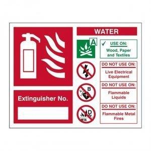Extinguisher No Water Sign