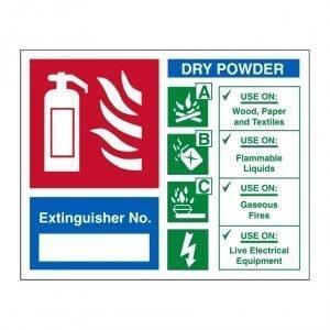 Extinguisher No Dry Powder Sign