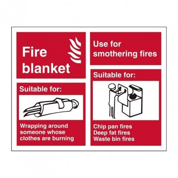 Fire Blanket Details Sign