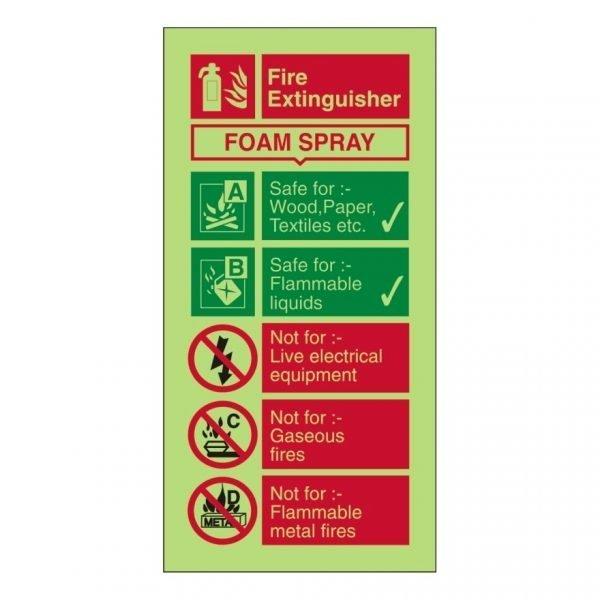 Fire Extinguisher Foam Spray Photoluminescent Sign