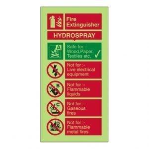 Fire Extinguisher Hydrospray Photoluminescent Sign