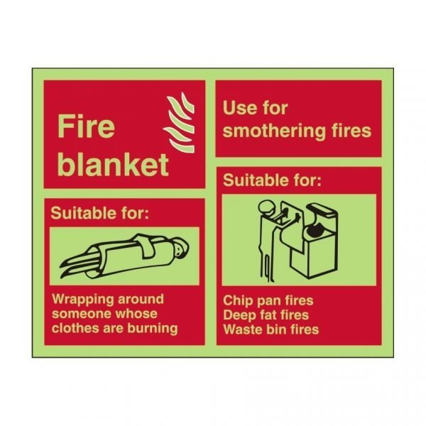 Fire Blanket Use Photoluminescent Sign